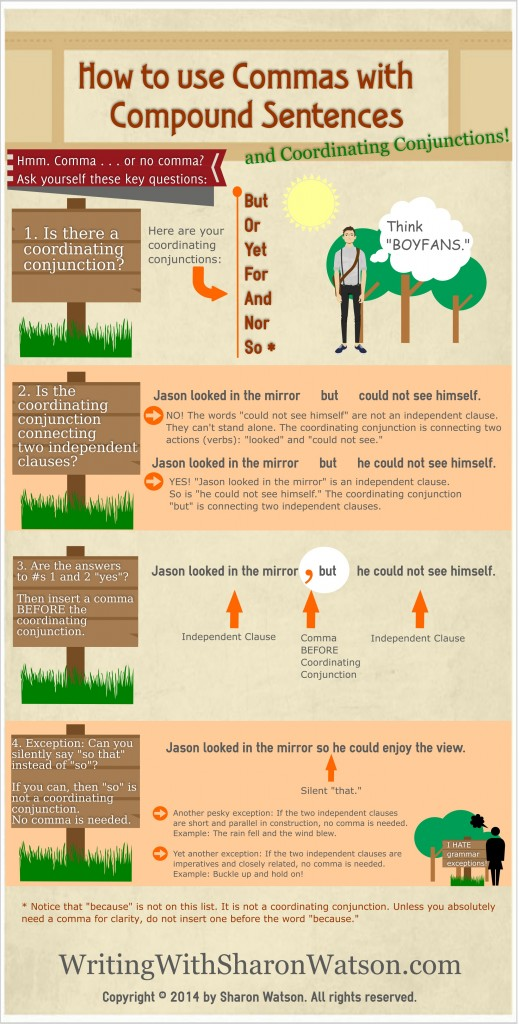 Use this lesson and infographic for those dreaded commas. The sentences following will reinforce the material for your students. Answers included!