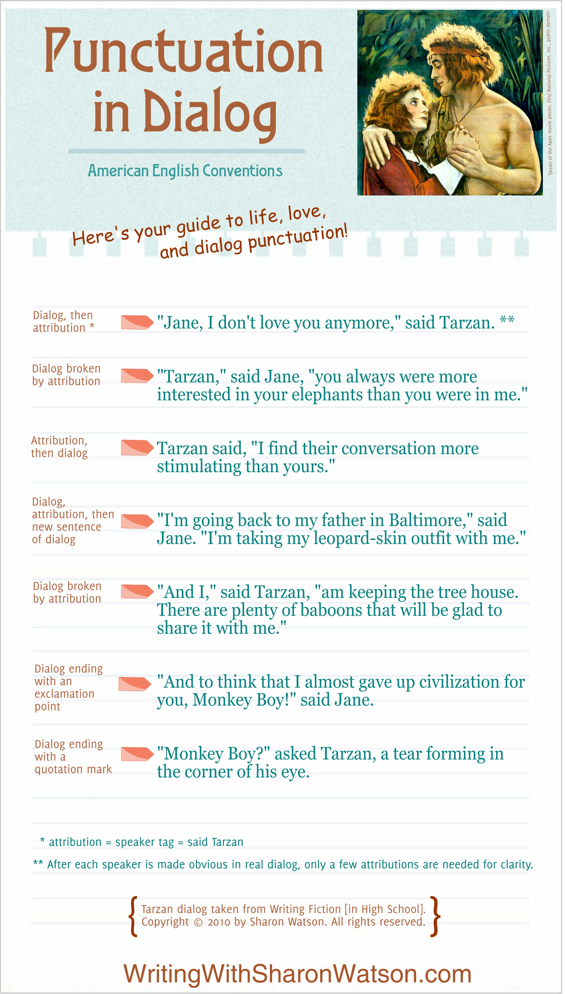 Follow Tarzan and Jane as their spat teaches your students how to punctuate dialog correctly. Complete with goofy infographic and dialog.