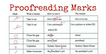 Proofreading Marks and How to Use Them